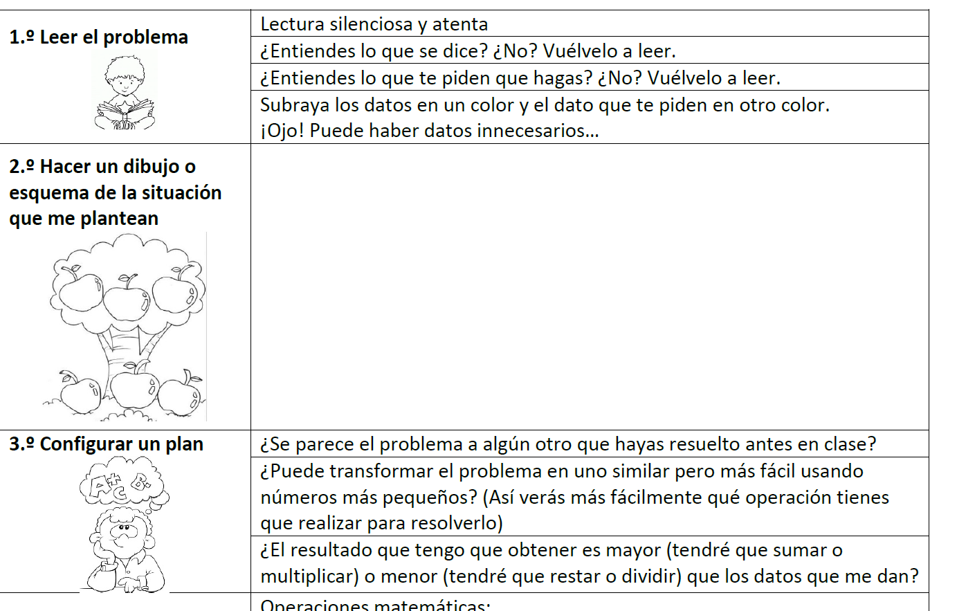 Colección de problemas resueltos de dos operaciones de sumas y ...